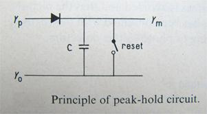 Peak-hold circuit