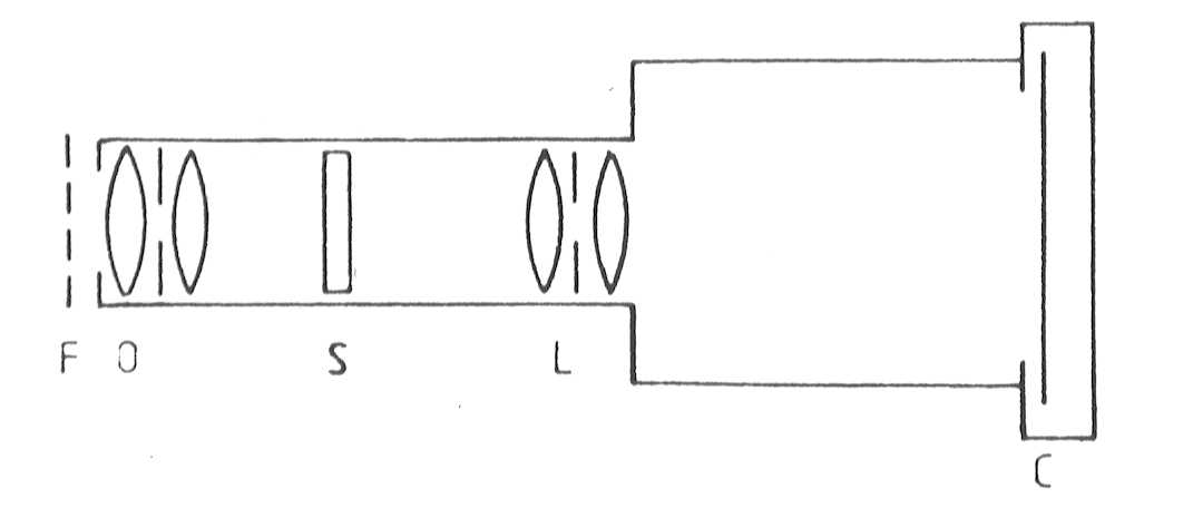Schematic layout of the image intensifier camera
