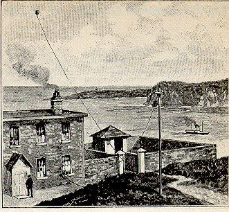 Marconi's ontvangstation op New Foundland. De antennedraad is verbonden aan een vlieger (bron: Nature 1902)