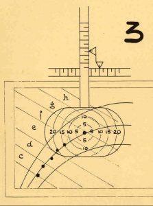 Waarneemcorrectie (voorwaartse compensatie vliegsnelheid en tijd nodig voor waarneming); voorbeeld toont een correctiefactor van 15.