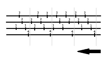 Order of Morse coded characters for continuously rising temperature