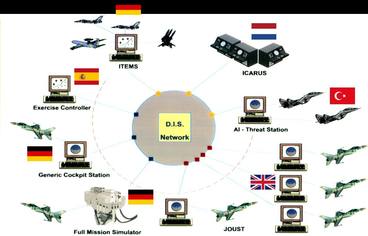 Complex Air Warfare Demonstrator