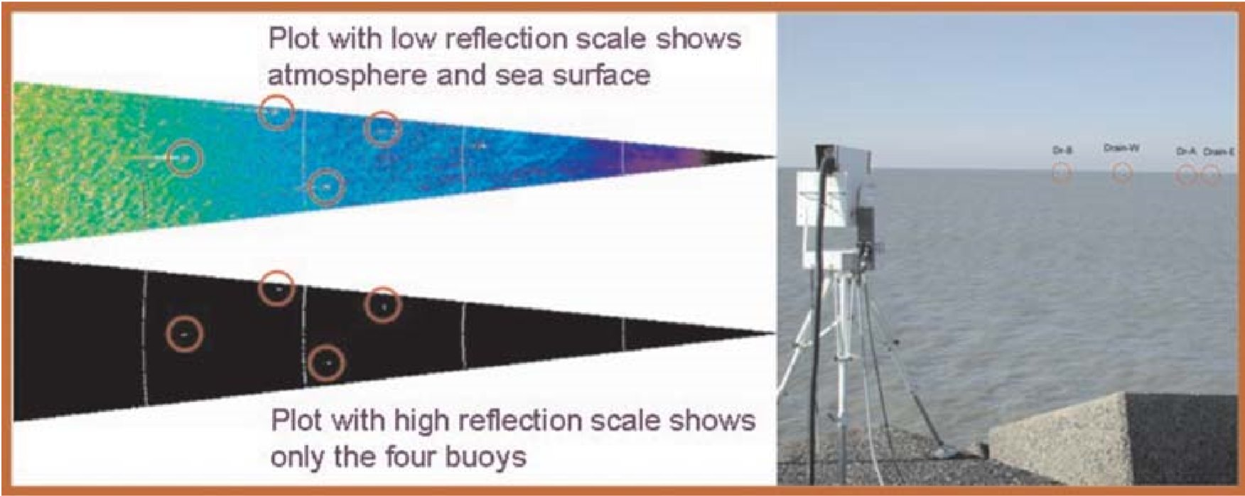 Detection of four buoys