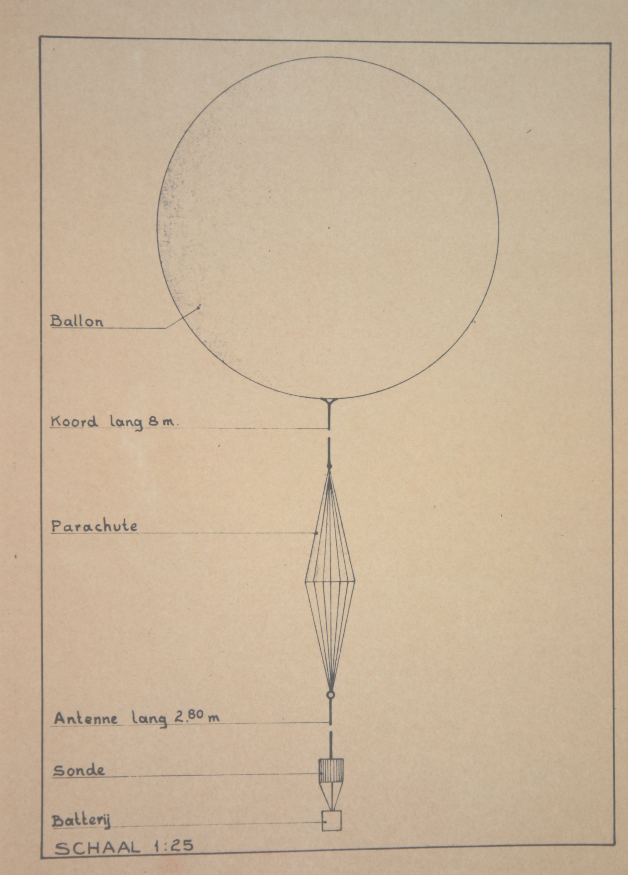 Schematic composition of the weather balloon with the meteorograph