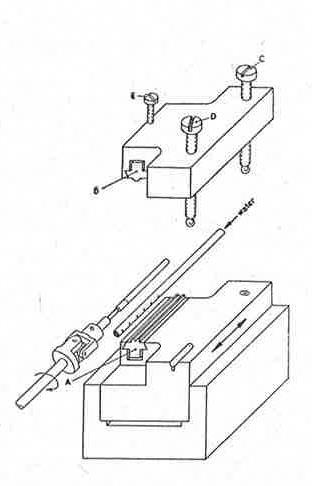 Slijpen volgens de driezijdige prismamethode en cardankoppeling
