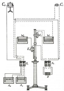 Electrical schematic of the Le Boulengé chronograph