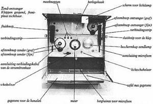 Bediening van de NSF DR-42 zendontvanger