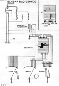 Electric schematic of the radio probe electronics