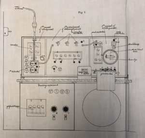 System drawing of the RDF 289 by Von Weiler