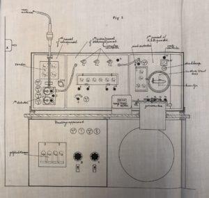 Systeemtekening RDF 289 door Von Weiler